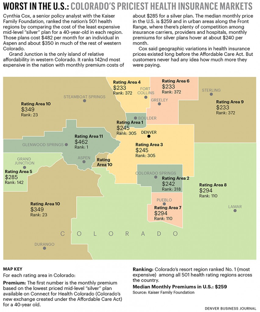 By Jim Carr. Graphic courtesy of the Denver Business Journal.