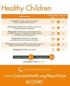 Healthy Children Indicator